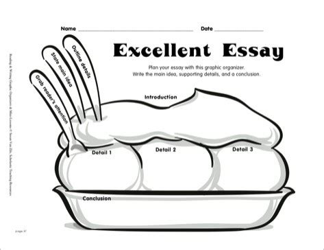 Step-by-Step Guide to Writing Compare and Contrast Essays